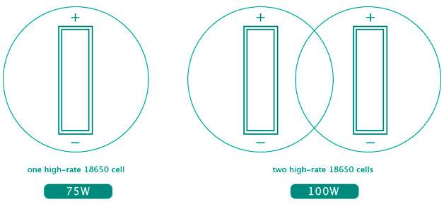 Если использовать мод на одном аккумуляторе, мощность будет ограничена 75 Ваттами